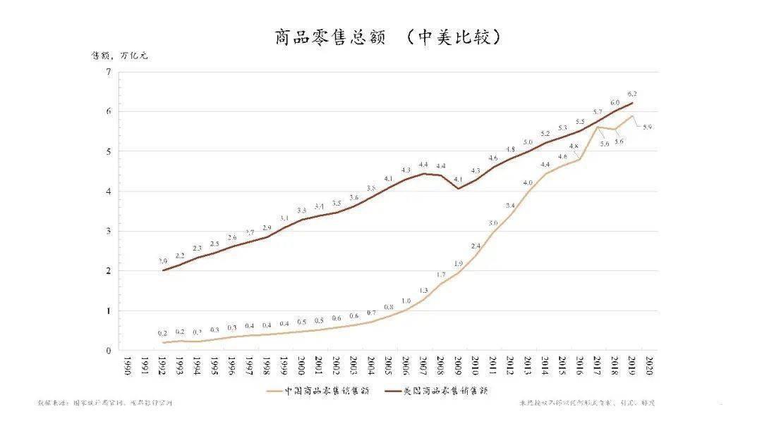 江西人均可支配收入_人均可支配收入