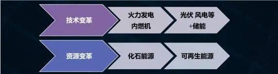 """高瓴入局隆基股份背后 一场""""三赢游戏""""受惠者都有谁?"""