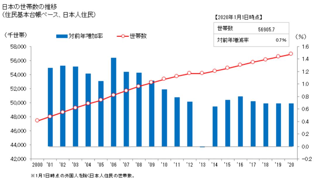 日本2021年人口_日本出生人数2021年或跌破80万