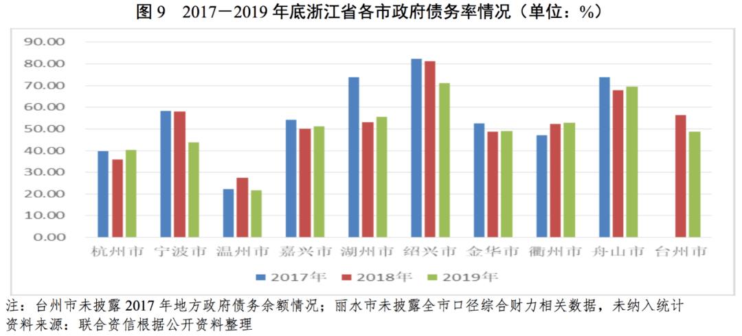 浙江各地市2020三季度gdp_浙江福建两省各市2020年前三季度财政收入和GDP横向比较