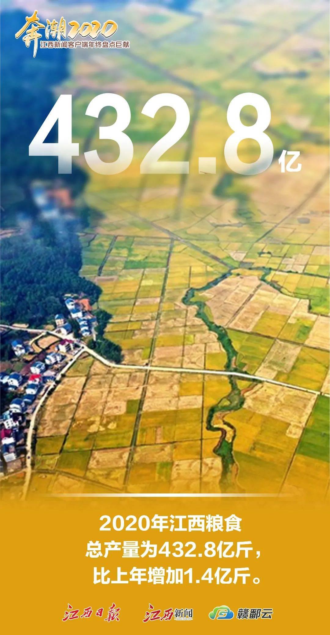 南通2020人口数_历年南通人口(3)