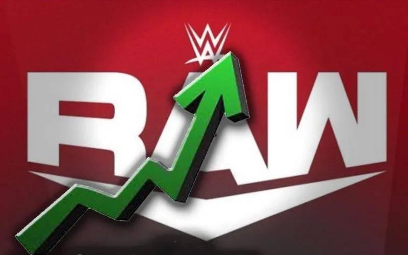 前WWE剧情领导:现在WWE剧情混乱不堪!收视率能不下滑?