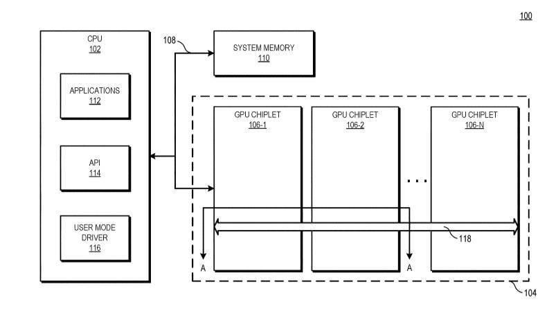 AMD 专利展现 MCM 模块化芯片设计,GPU 将采用多核封装