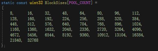 做引擎开发,更需要深入 C++ 内存管理  第21张