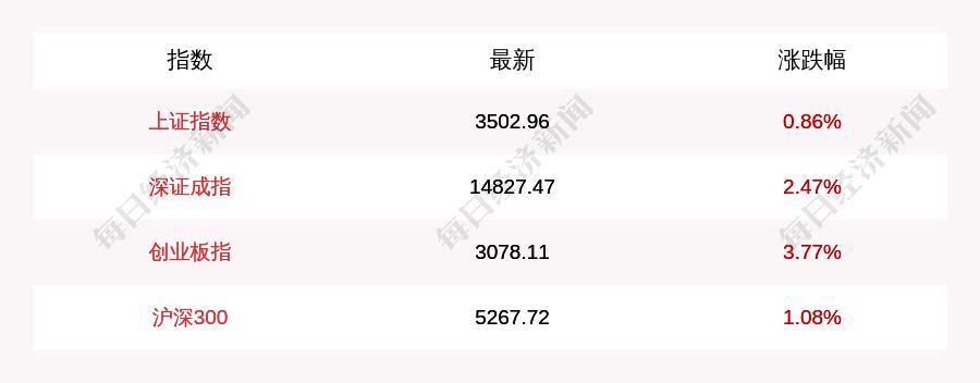 贵州茅台盘中突破2000元!去年涨超70%,多家机构上调目标价,最高达2739元