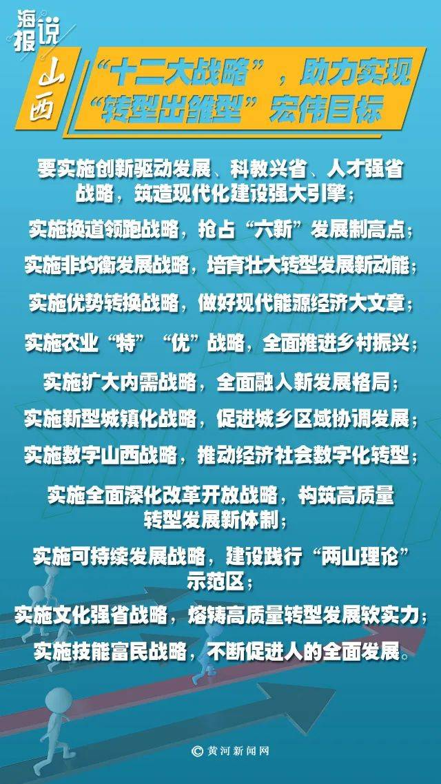 海报说丨山西未来五年的宏伟蓝图  第5张