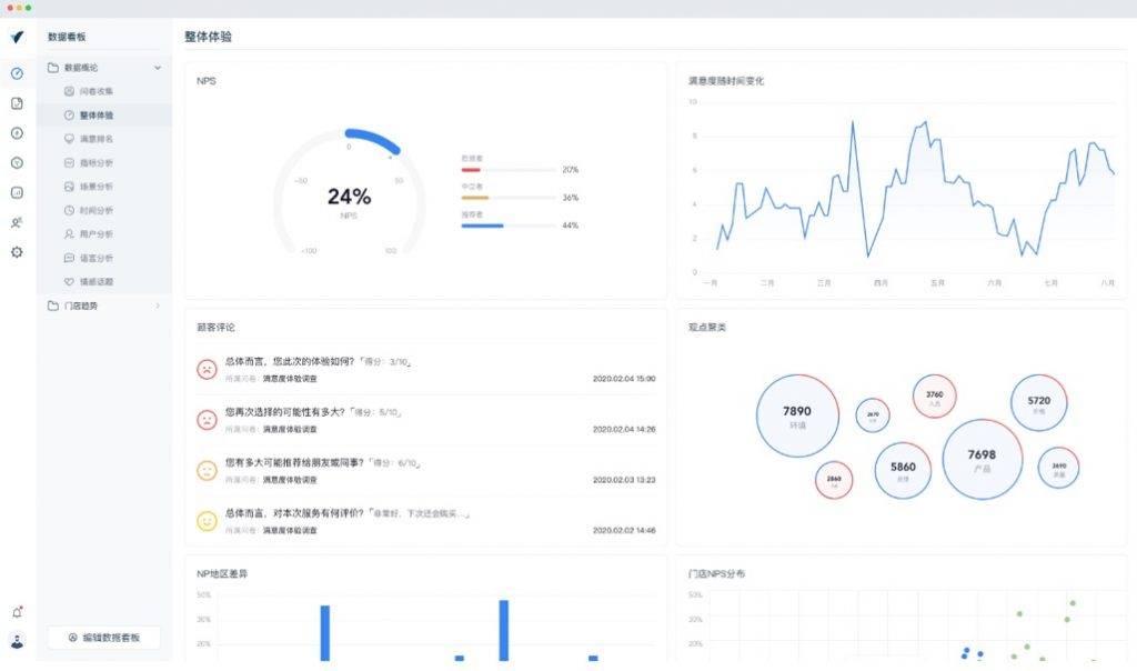 瀚一数据完成数百万美元赢咖4招商 Pre-A 轮融资,打造顾客体验管理平台体验家 XMPlus_企业