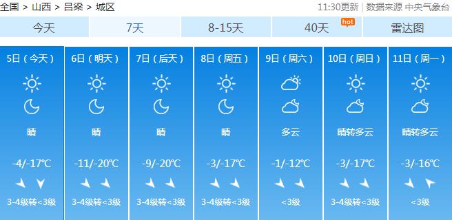 山西发布寒潮蓝色预警!最低气温下降8℃以上,还有7~8级大风  第10张