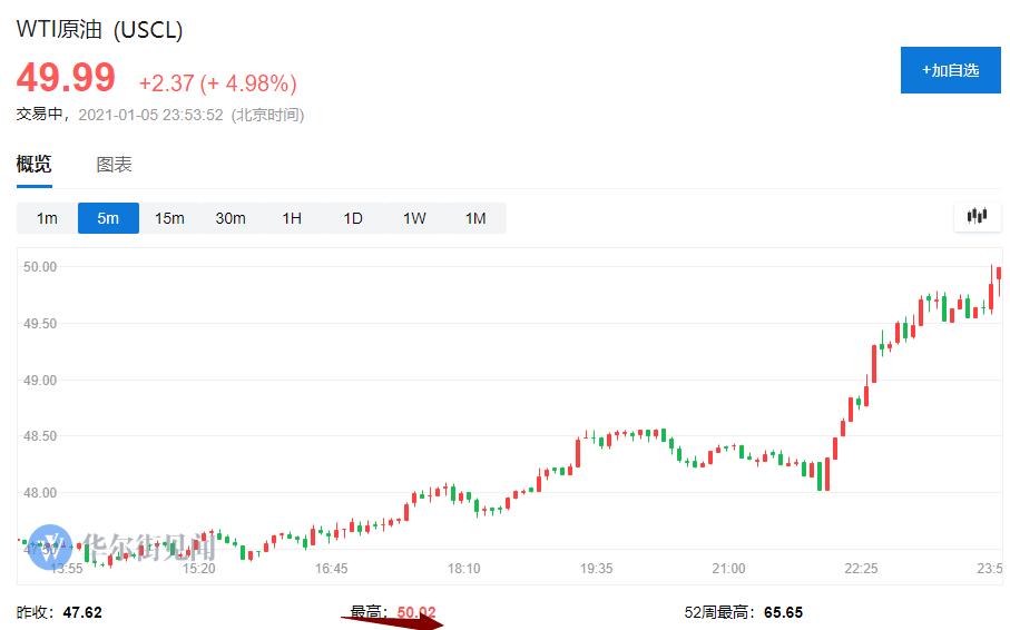 震惊原油市场!连盟友都没想到!沙特为何自愿大幅减产