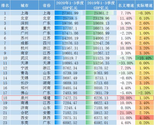泉州产业GDP_泉州gdp排名图片