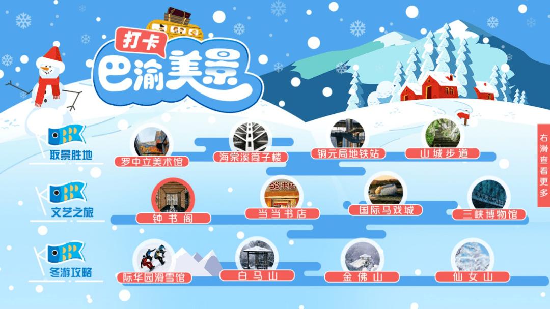 打卡巴渝清单今日上新!滑雪馆耍雪、炫酷拍照地…周末安排起来!