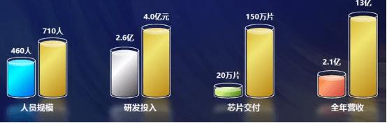 od体育官网_ 高潮怎样实现国产CPU的腾飞(图1)