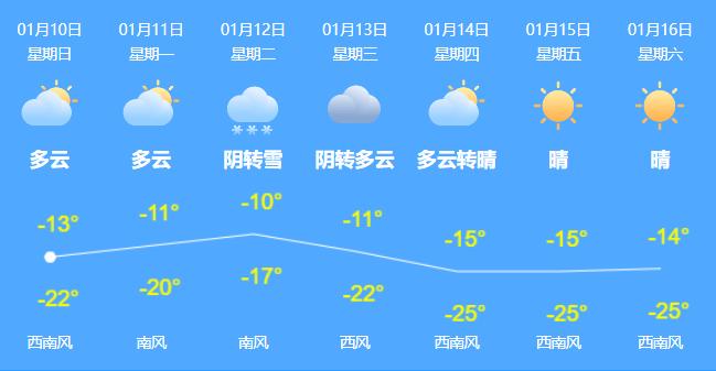 苫门帘、蒙塑料布......居民保暖出奇招!阳台、窗户都上冻,屋内只有15度!为啥冷成这样?