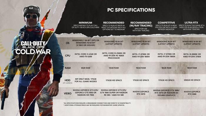 6核成为游戏主流!《使命召唤17》硬件需求测试