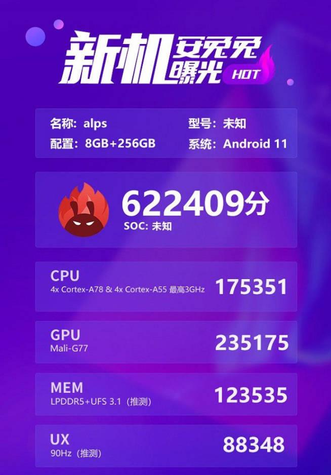 联发科天玑新SoC将至:跑分超60万!Redmi/realme抢首发?