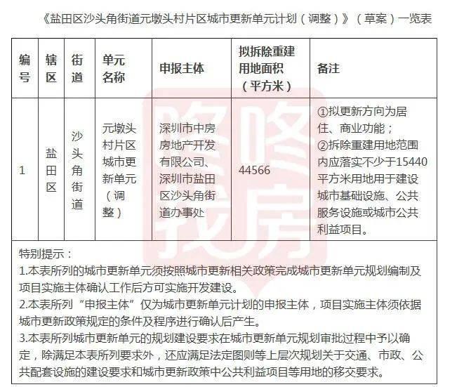 深圳又一个40年老村要拆!沙头角元墩头村旧改草案公示
