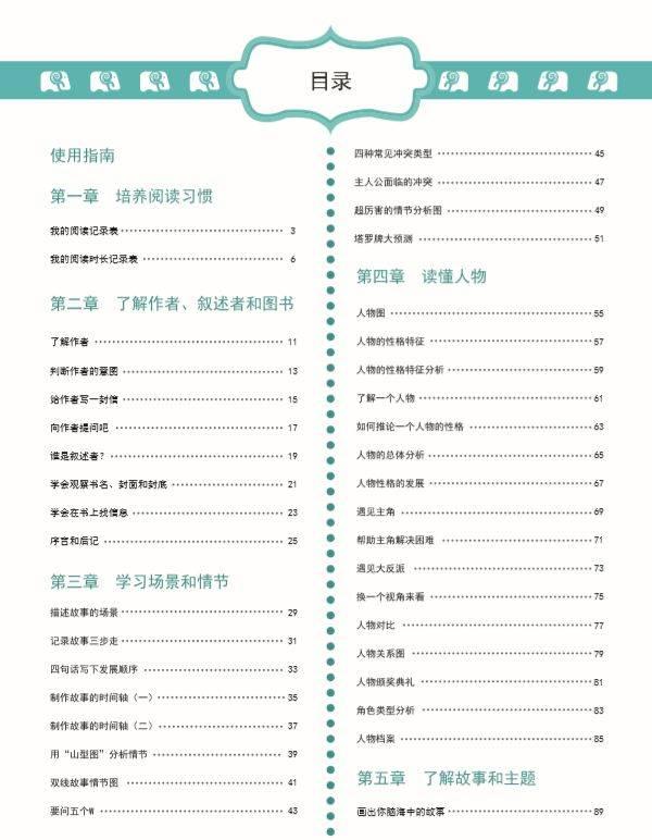 这样阅读孩子才喜欢:内含独家70种阅读方法!  第13张
