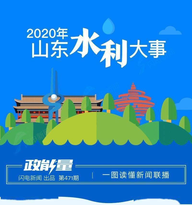 'yobo体育' 水利建设投资创历史新高!一图速览2020年山东水利大事记(图1)