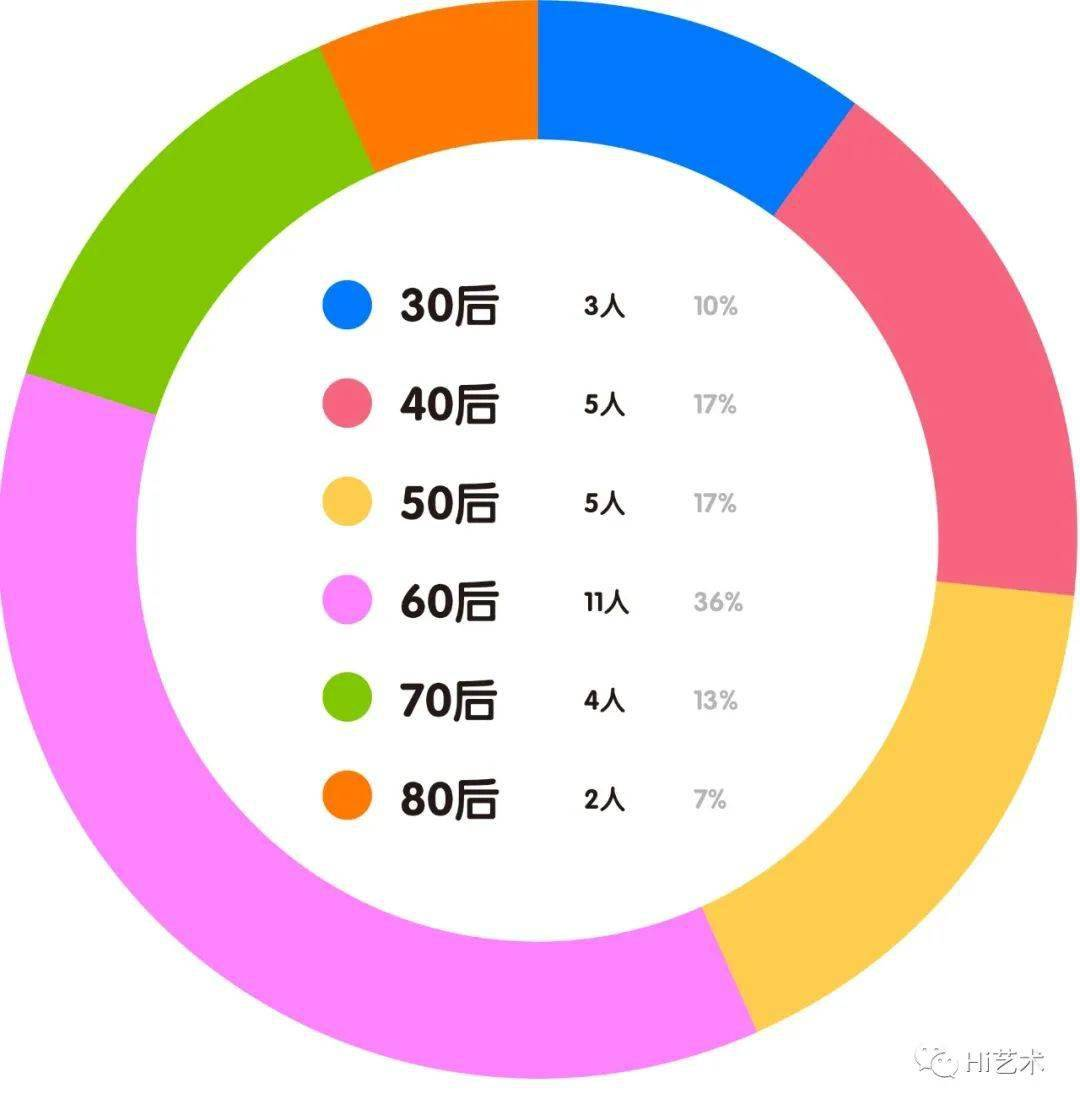 2020拍场惊奇!谁搅动了疫情下的二级市场?_拍卖