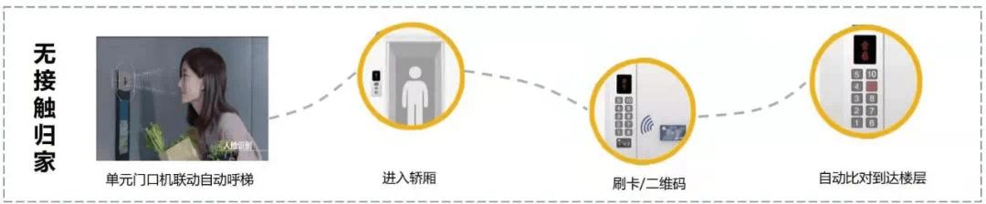 11号线+嘉闵线双轨交!嘉定金地峯范将推100㎡精装3房