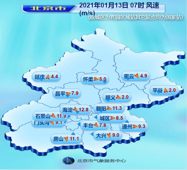今天北京最高气温回升至8℃,周末再迎大风降温
