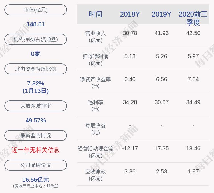 交易异动!格力地产:近3个交易日上涨33.21%
