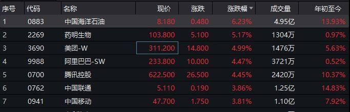 """内资狂买""""中字头""""刺激香港最大ETF盈富基金急变脸:现官宣恢复投资受美制裁股票 金管局批其对市场造成混乱"""