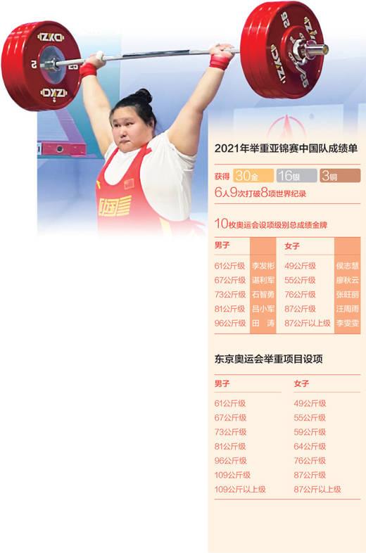 中国举重队佳绩频传