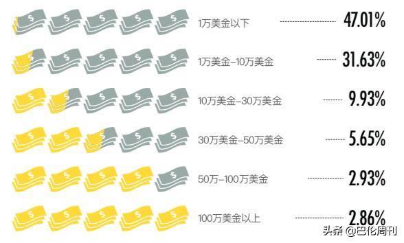 如何炒美股(炒美股出金太难)插图(2)