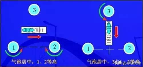 经纬仪的使用方法图示(经纬仪如何打90度)