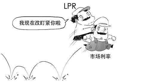 lpr是什么意思?lpr加点数值是啥意思