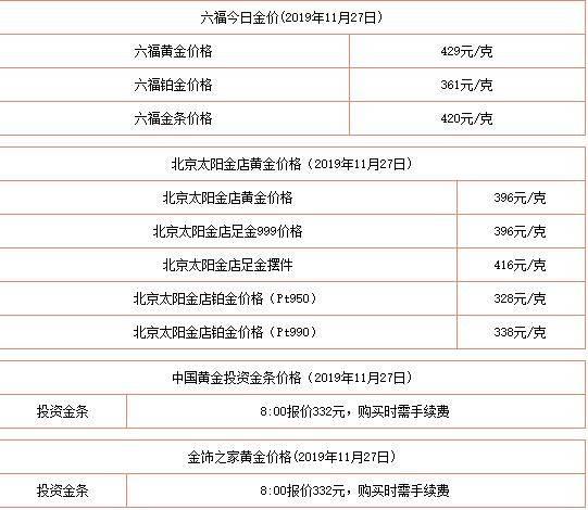 菜百今日金价多少一克(菜百今日黄金价格北京)插图(2)