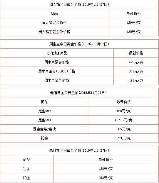 菜百今日金价多少一克(菜百今日黄金价格北京)插图