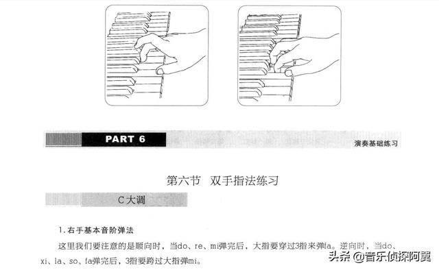 电子琴初级教程(初学电子琴指法图)