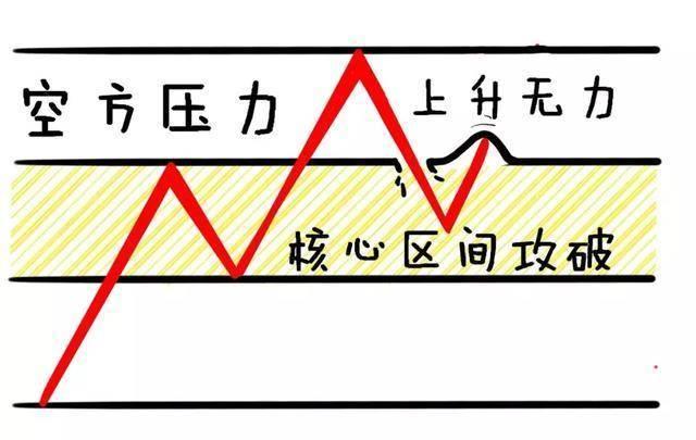 涨停是什么意思(股票涨停是怎么回事)插图(21)