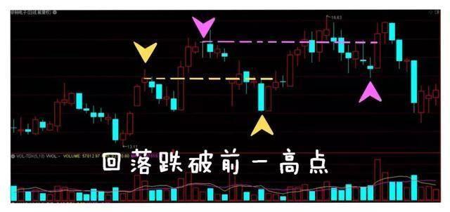 涨停是什么意思(股票涨停是怎么回事)插图(14)