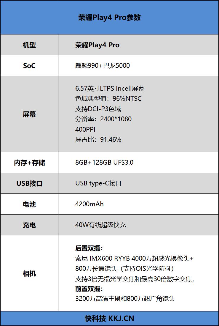 荣耀Play4 Pro首发评测的照片 - 2