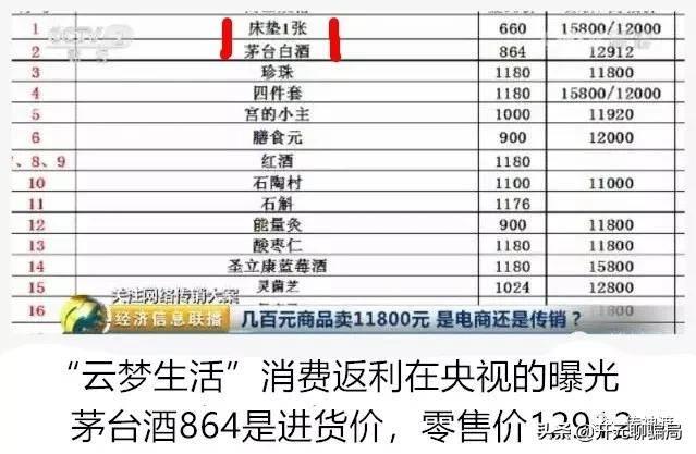 云联惠今日最新消息 云联惠2020年最新消息