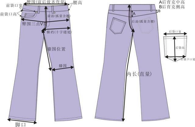 尺和厘米的换算(女性腰围对照表cm和尺)