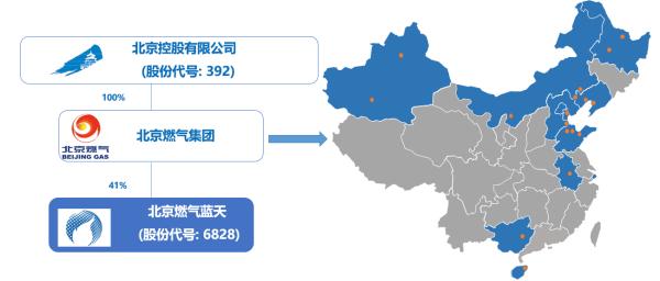 北燃蓝天(6828.HK):管理层变动或利好 携手SK拓展天然气业务