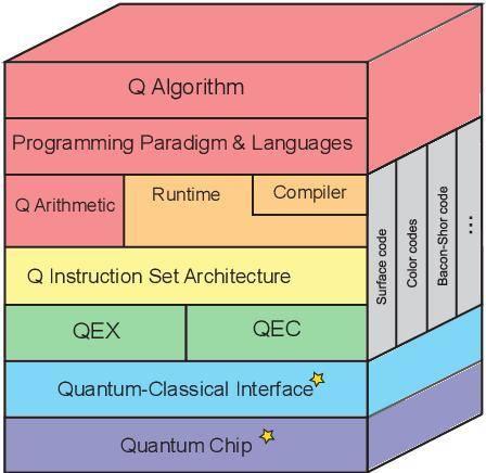 量子力学的应用(量子力学在生活中的应用举例)