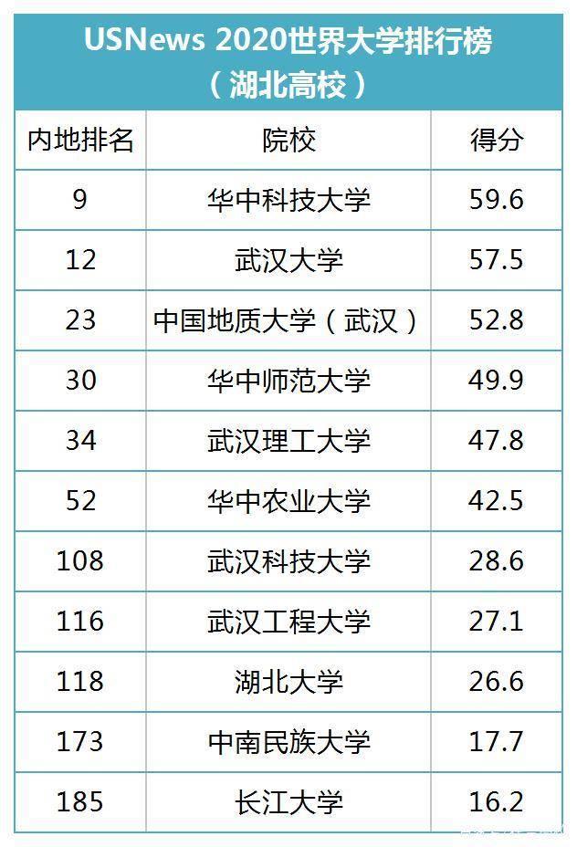 武汉工程大学是一本吗(武汉工程大学怎么样呀)