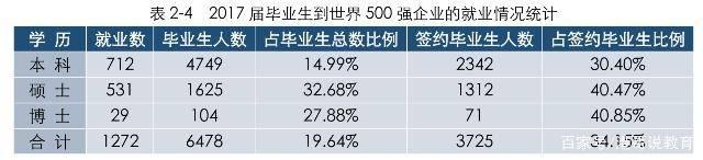 中国石油大学在哪(中国石油大学有几所)