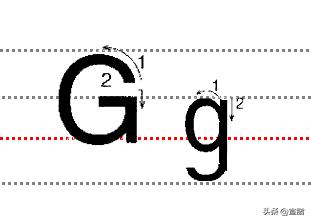 英语二十六个字母大小写(二十六字母写法及笔顺)