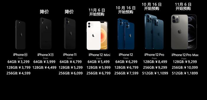 十三香?揭开iPhone 12 十大不为人知的秘密!的照片 - 17