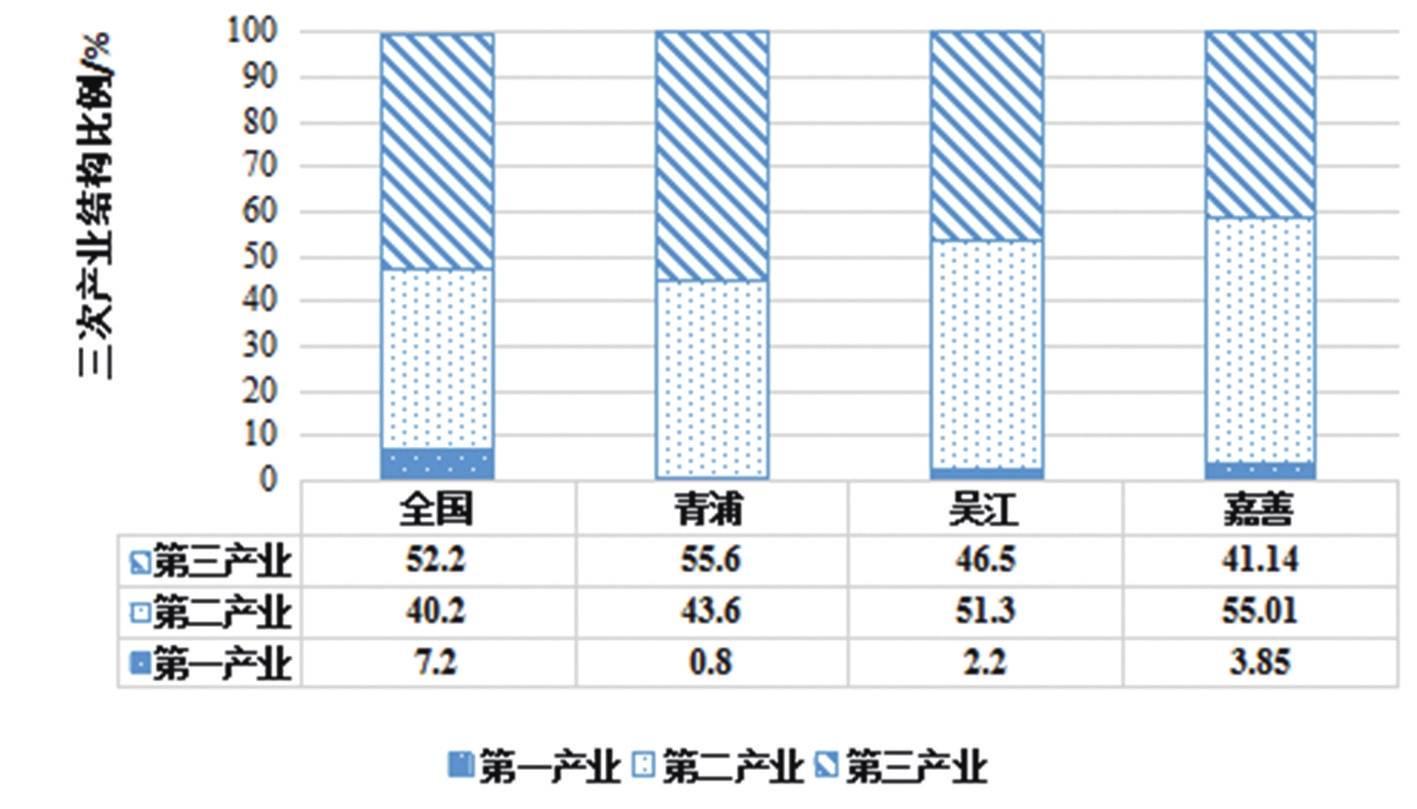 上海地铁再跨省,落后十二年的嘉兴能追上苏州吗插图(3)