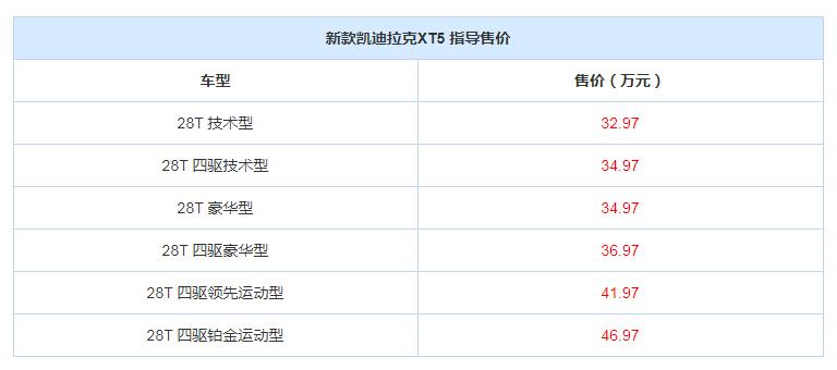 售32.97万起 2021款凯迪拉克XT5上市-亚搏官方网站-亚搏全站