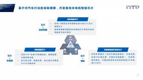 四维图新程鹏:云+芯,构筑智慧出行时代竞争力