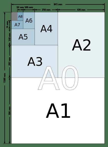 a4纸尺寸是多少厘米 a4纸尺寸像素是多少 网络快讯 第1张