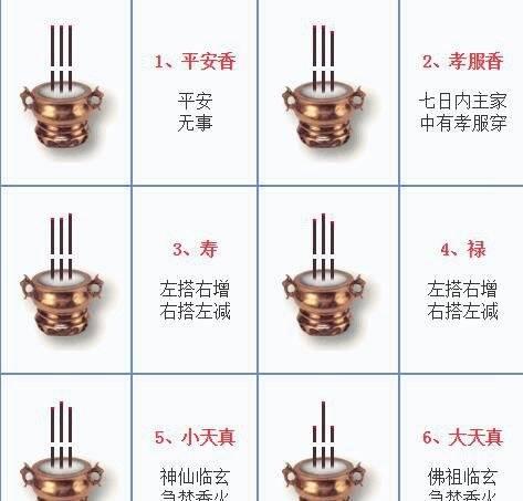 香谱二十四法图:佛教二十四香谱图解 24种烧香图解(香谱二十四法图) 网络快讯 第1张